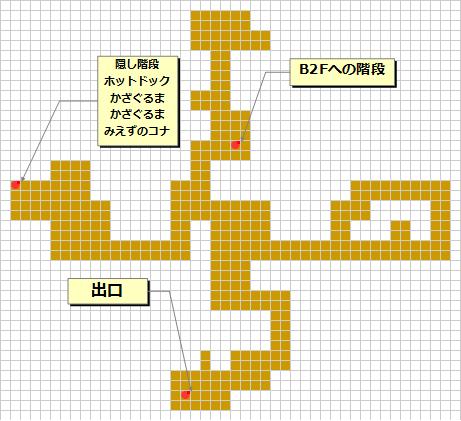 魔獣城の隠し階段MAP