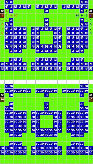 水の神殿マップ(ティアリングサーガ)