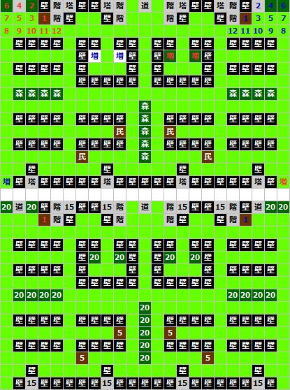 市街戦マップ(ティアリングサーガ)